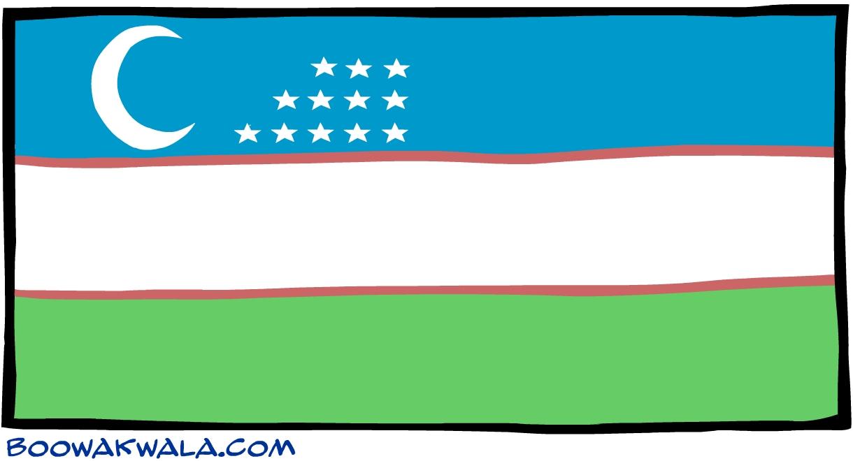 Uzbek translation service